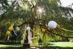 How to Prepare for a Garden Wedding