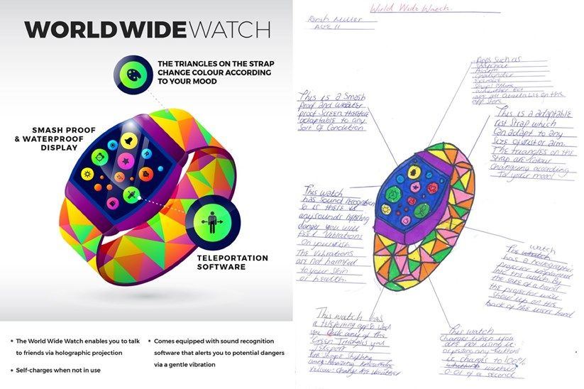 World Wide Watch By Reneh Miller