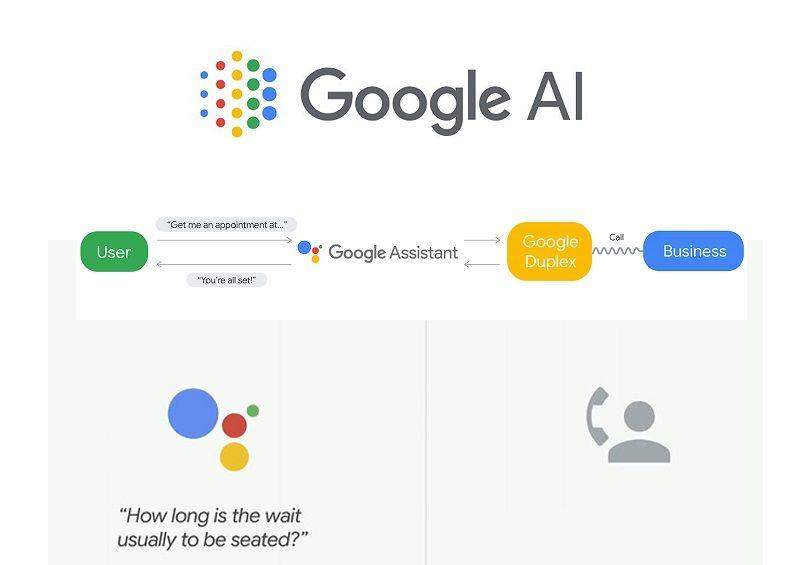 Google Duplex AI