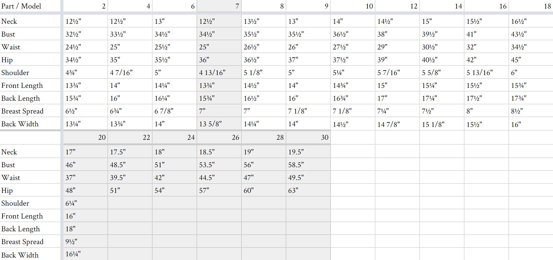 Mood Sewing Pattern Size Chart