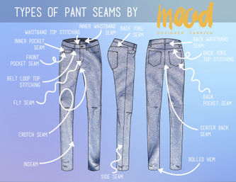 Related Mood Sewciety Post - All About Pant Seams