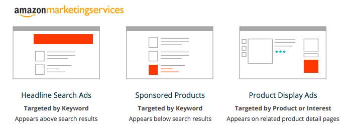 Amazon Ads Type, amazon ad type, amazon ads categories