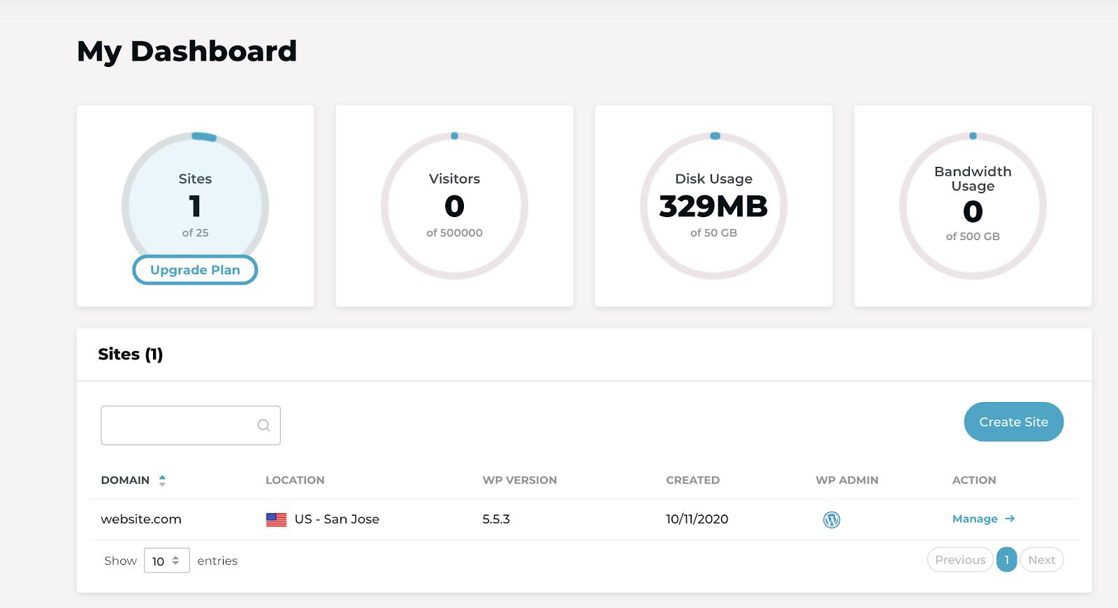 Rocket.net Dashboard