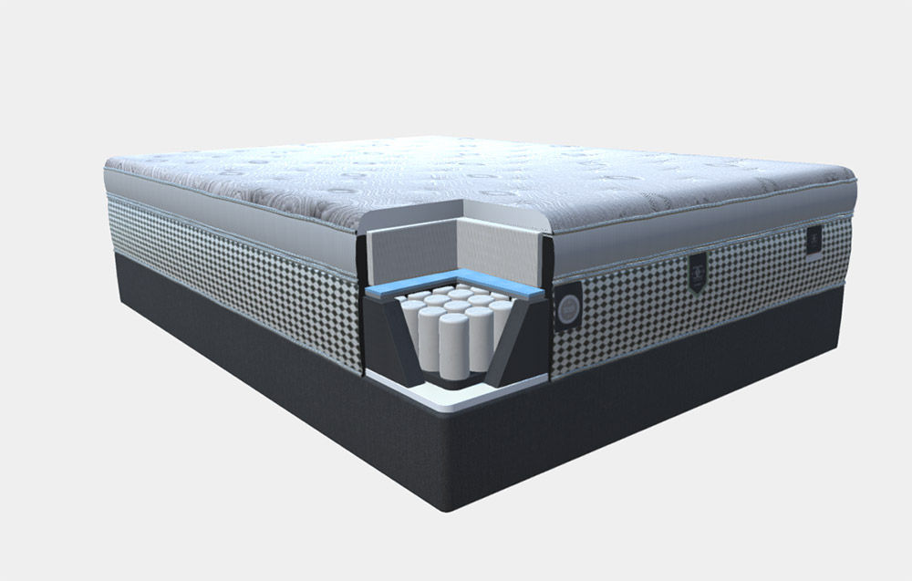 Picture of Restonic Hybrid Pedigree  Queen Restonic Semi-Flex Steel Foundation Low Profile Set