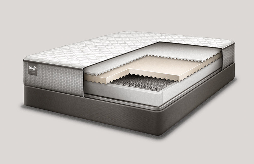Picture of Sealy Response Calhoun Plush Tightop Queen Mattress Only