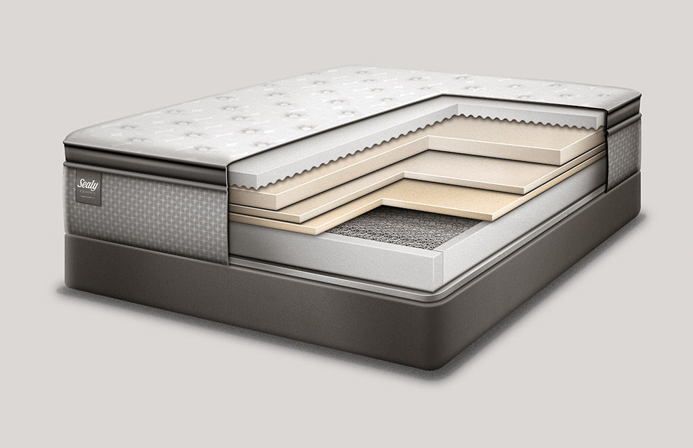 Picture of Sealy Response Deaton Plush EuroTop Queen StableSupport Low Profile Foundation Set