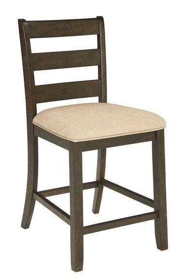 Rokane Upholstered Barstool