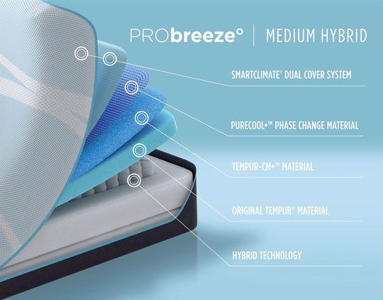 Picture of Tempur-Pedic PRObreeze Medium Hybrid Full Mattress Set
