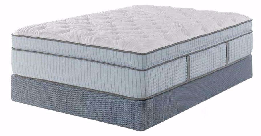 Picture of Restonic Inverness Euro-Top Full Mattress Set