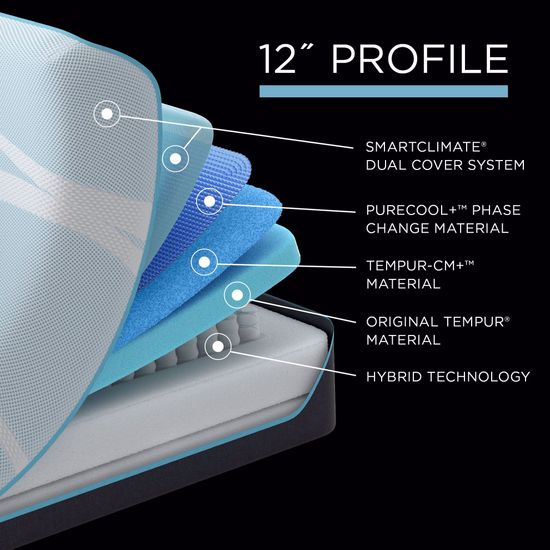Picture of Tempur-Pedic PRObreeze Medium Hybrid Queen Mattress