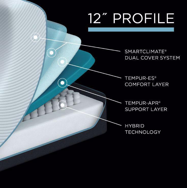 Picture of Tempur-Pedic Pro Adapt Medium Hybrid Full Mattress