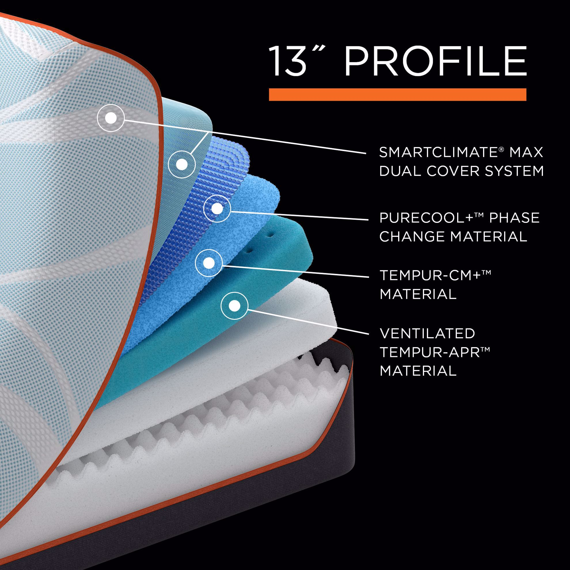 Picture of Tempur-Pedic Luxe Breeze Firm Twin XL Mattress