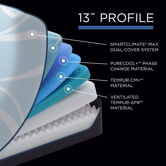 Picture of Tempur Pedic Luxe Breeze Soft Twin XL Mattress