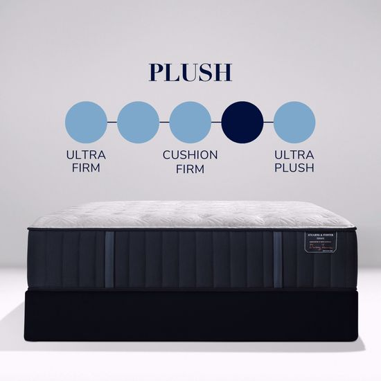 Picture of Stearns & Foster Rockwell Luxury Plush Full Mattress