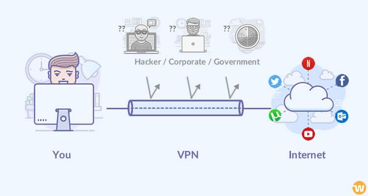 block isp tracking, blocking isp tracking, how to block isp tracking, isp track block, isp tracking block, vpn to block isp tracking