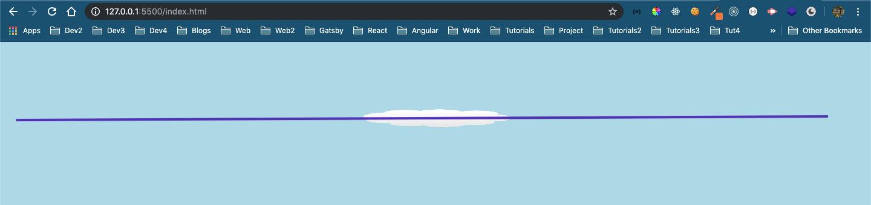 Along x-axis