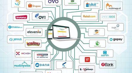 Berbagai aplikasi zakat online. / Facebook @badanamilzakat\n