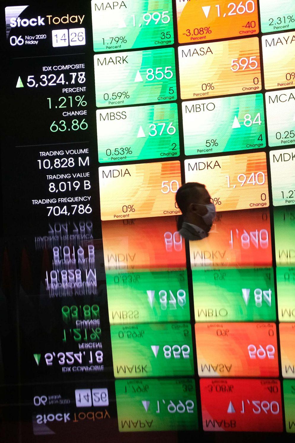 Awak media melakukan peliputan dengan latar belakang layar pergerakan indeks harga saham gabungan (IHSG) di gedung Bursa Efek Indonesia (BEI), Jakarta, Jum'at, 6 November 2020. Foto: Ismail Pohan/TrenAsia\n