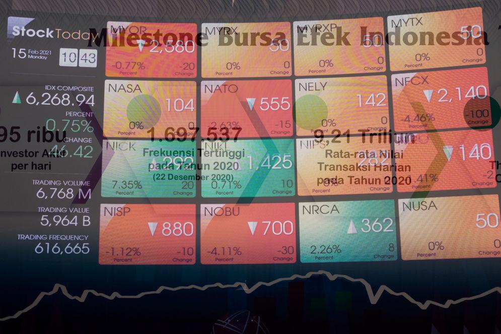 Layar pergerakan indeks harga saham gabungan (IHSG) di gedung Bursa Efek Indonesia (BEI), Jakarta, Senin, 15 Februari 2021. Foto: Ismail Pohan/TrenAsia\n