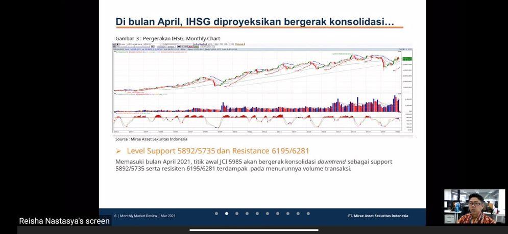 Media Day Mirae Asset Sekuritas, Kamis 8 April 2021 / Dok. Drean Muhyil Ihsan\n