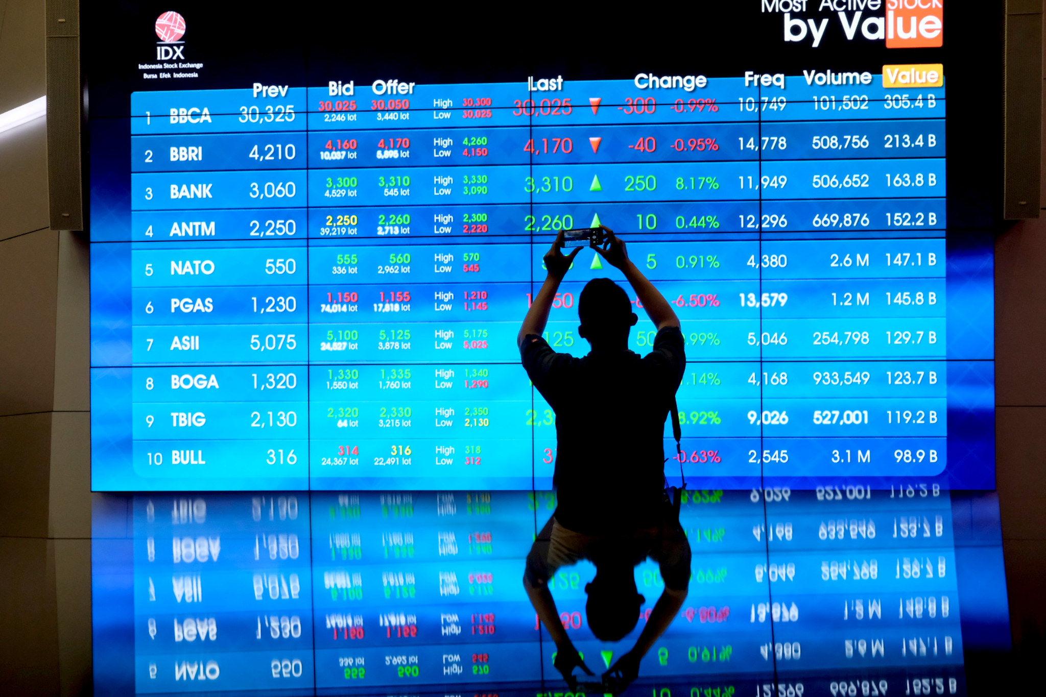 Saham DCI Indonesia Meroket 13.947 Persen Sejak IPO, DCII Lebih Ajaib Dibanding Tesla