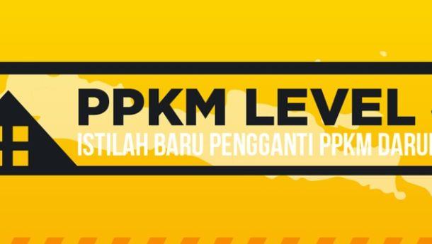Bandar Lampung Masuk PPKM Level 4