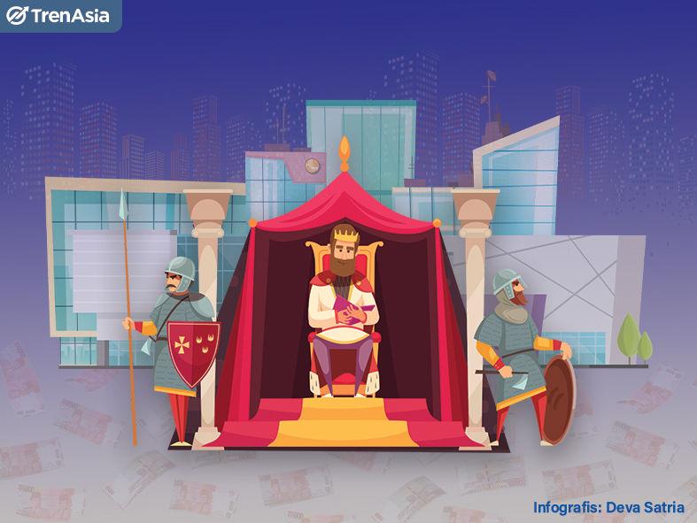 7 Konglomerat Raja Properti Indonesia
