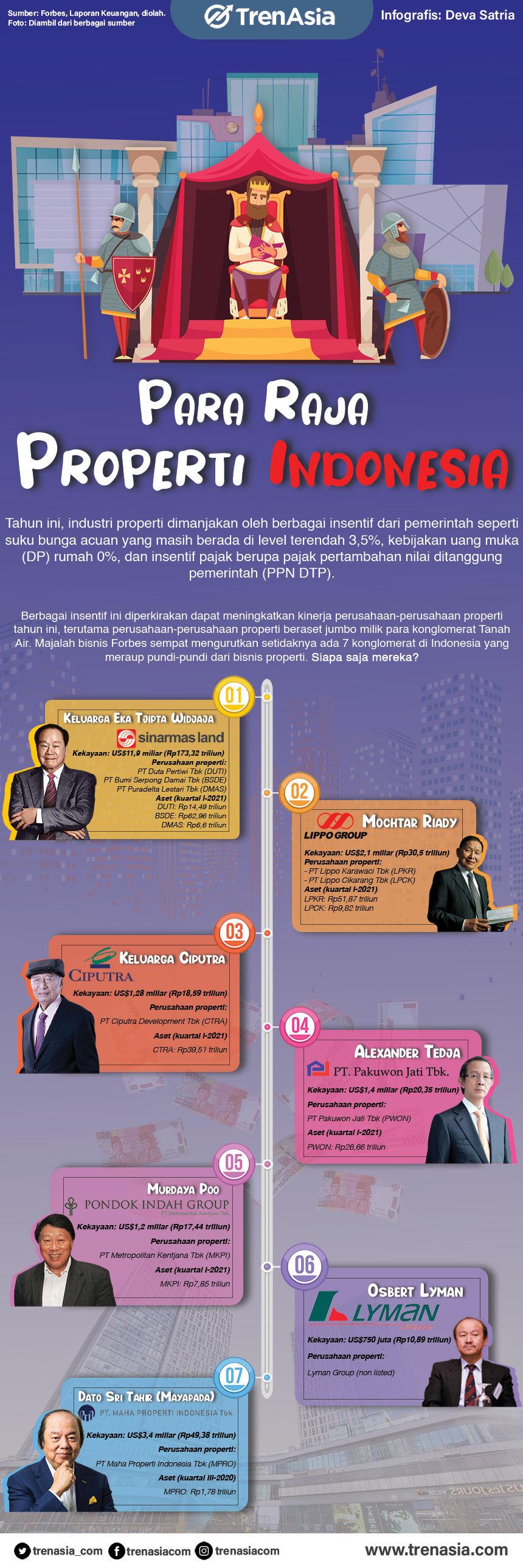 Raja Properti Indonesia_revisi.jpg