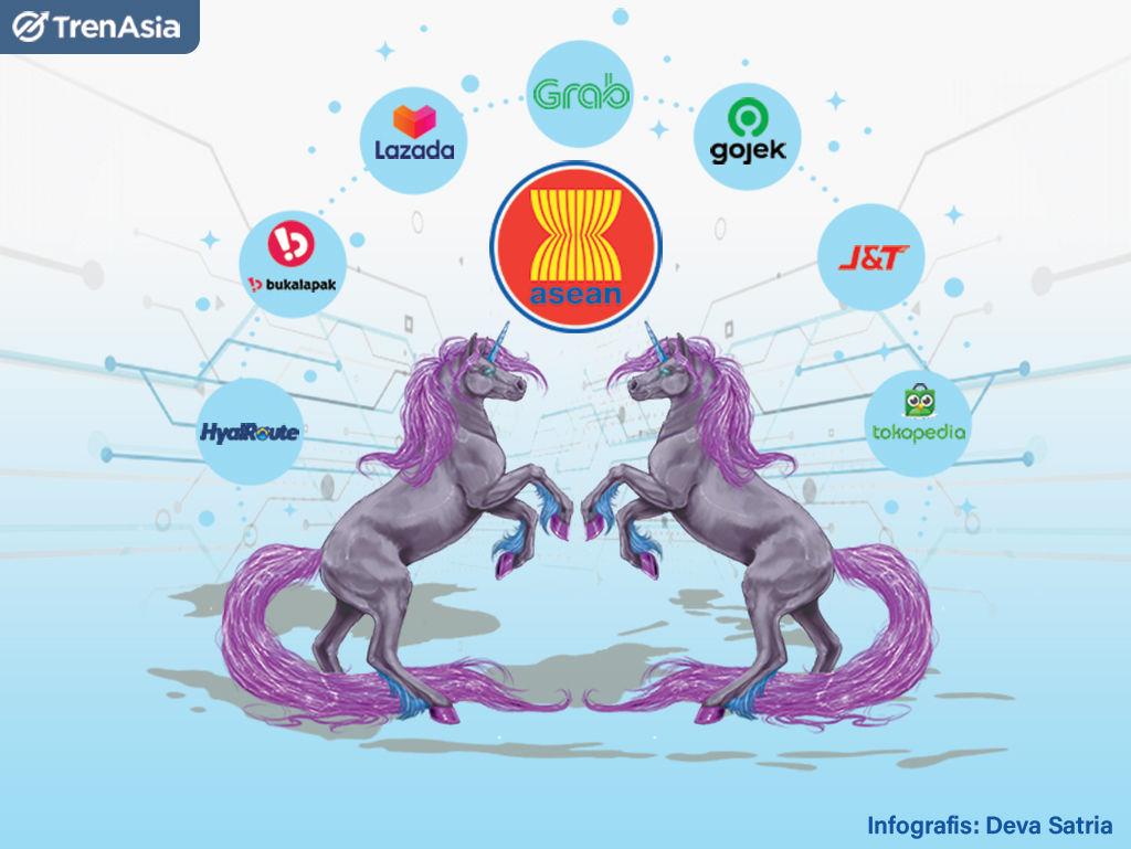 Gokil! RI Sumbang 11 Start Up, Ini Daftar Lengkap Unicorn di Asia Tenggara 2021