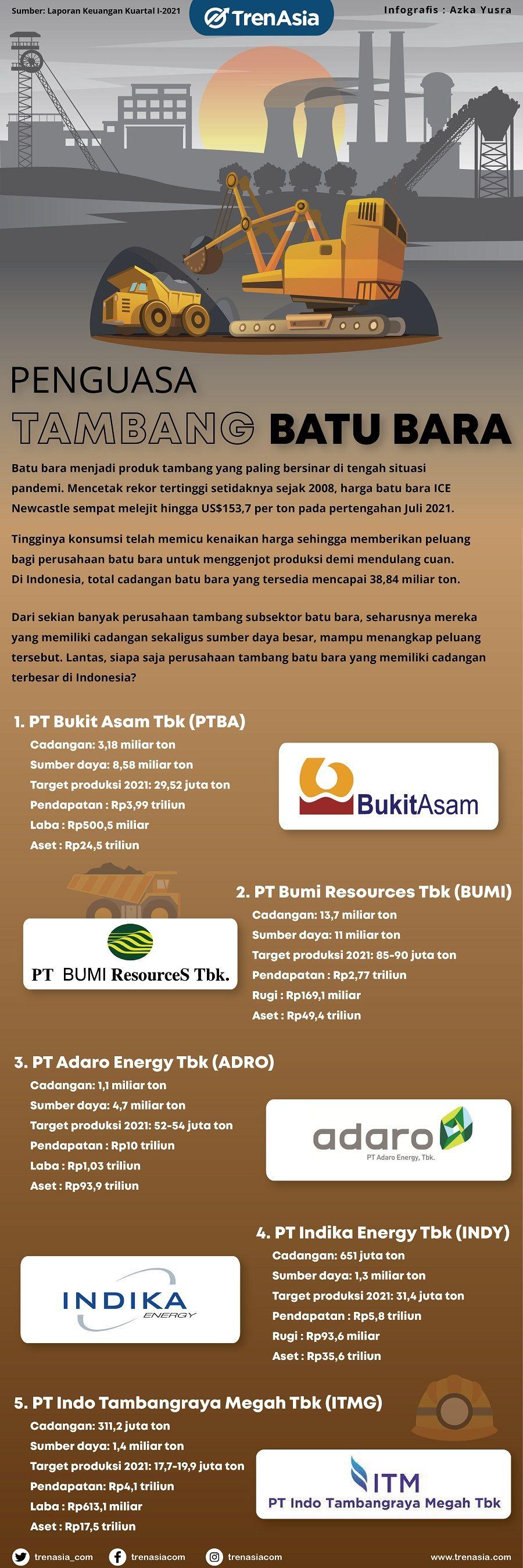 Infografis Batu Bara 3-01.jpg