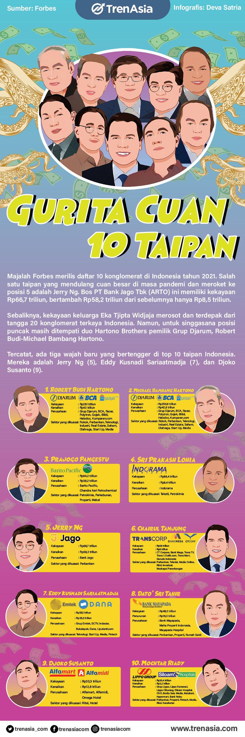 Gurita Cuan 10 Taipan_REVISI.jpg