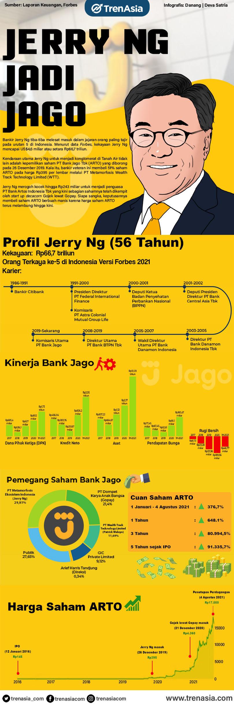 Jerry Ng Jadi Jago.jpg
