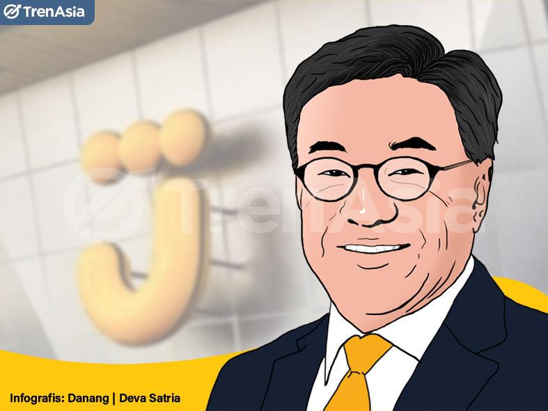 Penantian 6 Tahun Berakhir, Bank Jago (ARTO) Akhirnya Raup Laba Rp14 Miliar