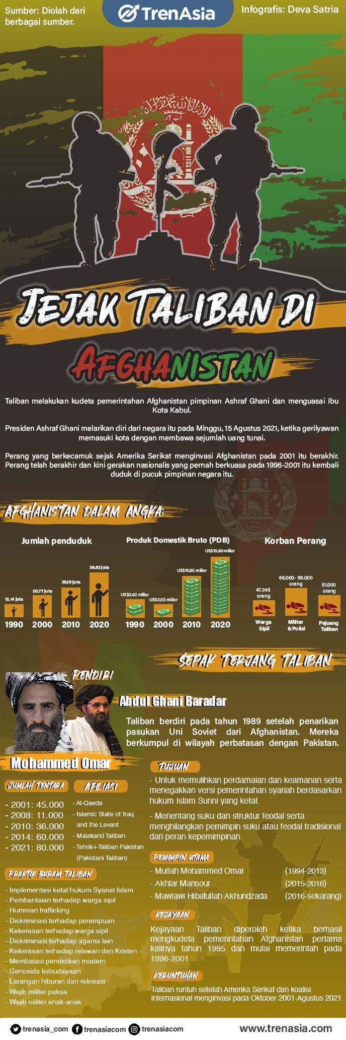 Jejak Taliban di Afghanistan (1).jpg