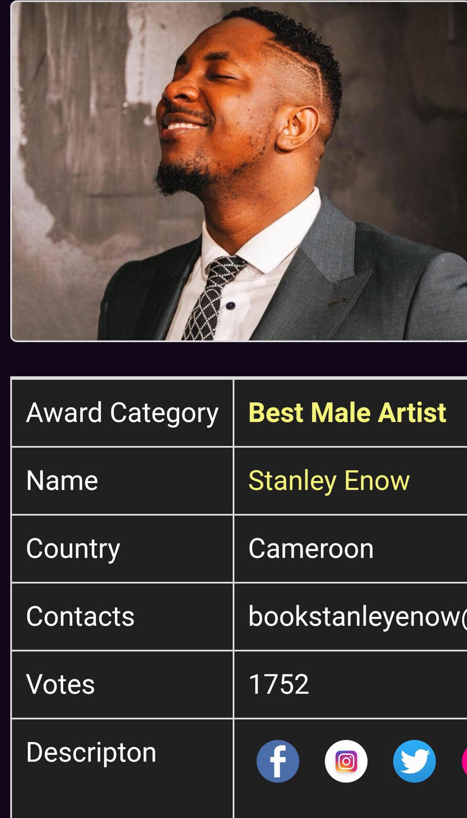 Best Male Artist 2020 Muzikol Music Awards