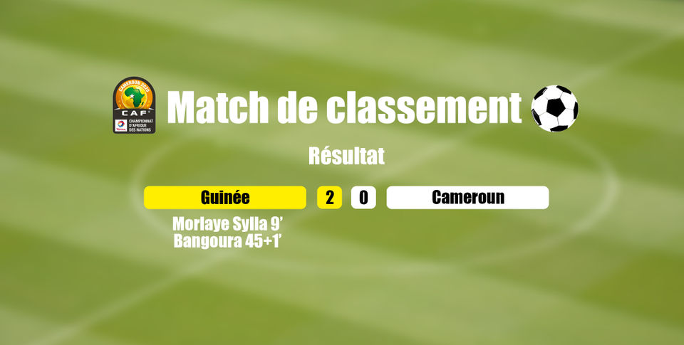 Résultat du match de classement