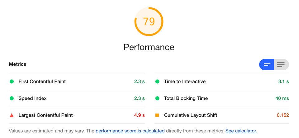 Lighthouse score after font loading optimization
