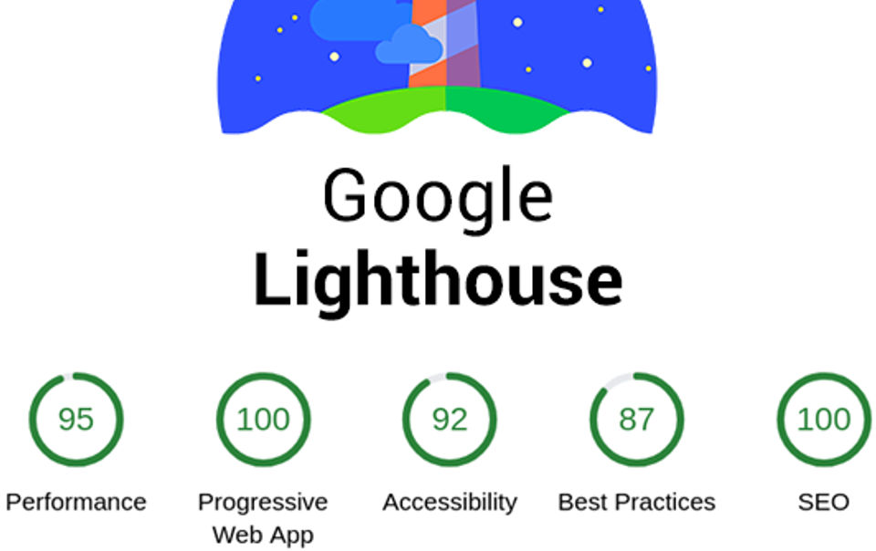 Speed up of your web pages with Google  Lighthouse