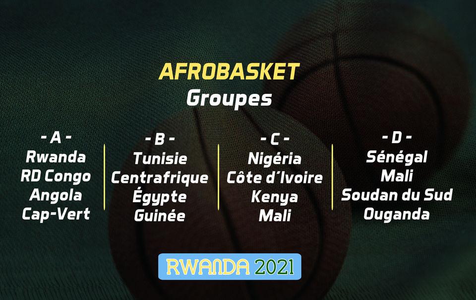 Afrobasket 2021: Nos 5 favoris
