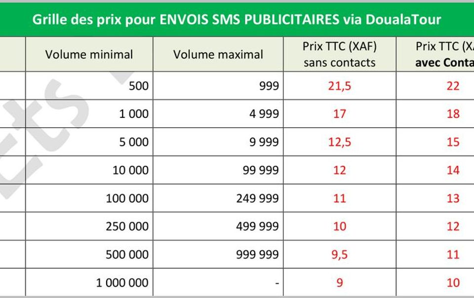 Les avantages du SMS marketing