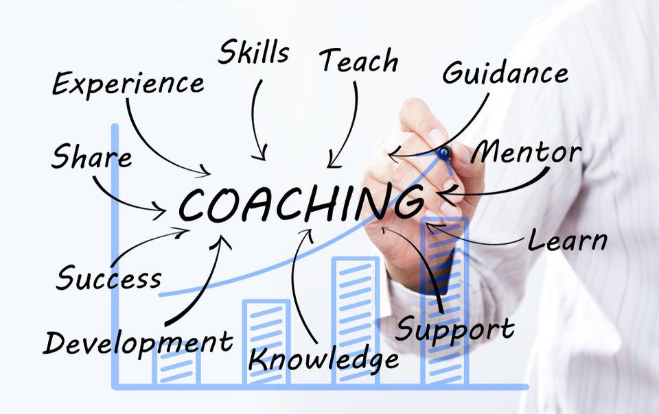 Get MPPSC Online Coaching Classes