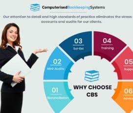 Computerised Bookkeeping Systems Ltd