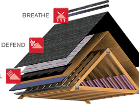 Roof Repair Replacement And Installation Pleasanton