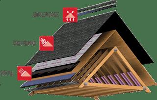 Roof Repair Replacement And Installation Santa Clara