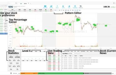 Protrader Software