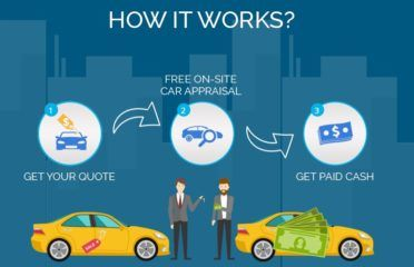 Cash for Cars in White Plains NY