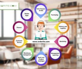 Ordorite Retail Furniture Software Solutions