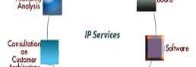 UDP Acceleration