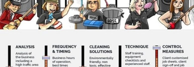 Dirty Deeds Cleaning Company