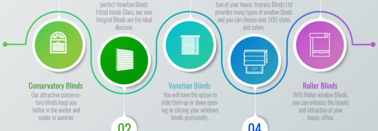 Change the look of your home with attractive impress blinds